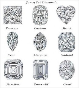 How to Choose a Diamond: Cut Clarity and Color: The Gift Ideas List Site
